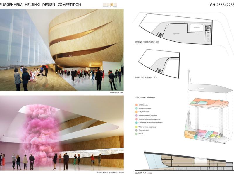 Projekt konkursowy Guggenheim Helsinki 9