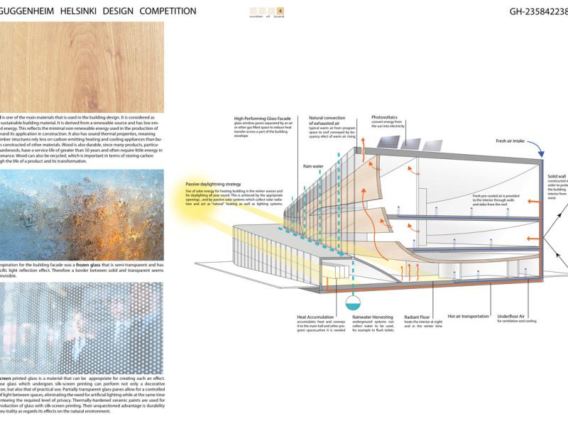 Projekt konkursowy Guggenheim Helsinki 5